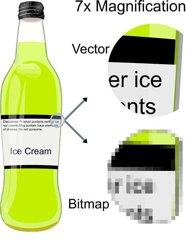 گرافیک برداری Vector Graphics