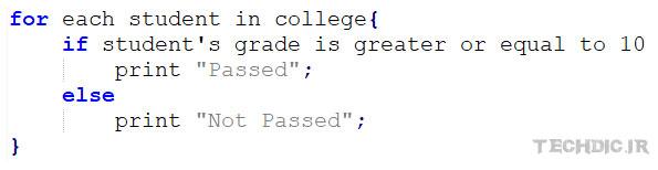 شبه کد - سودوکد Pseudocode