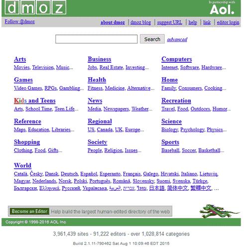 فهرست وب Web Directory