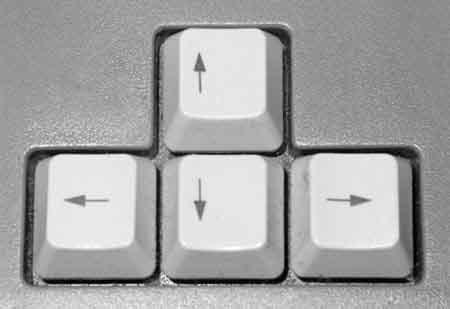 کلید مکان نما Cursor Key
