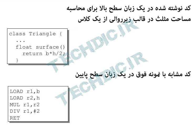 زبان برنامه نویسی سطح بالا