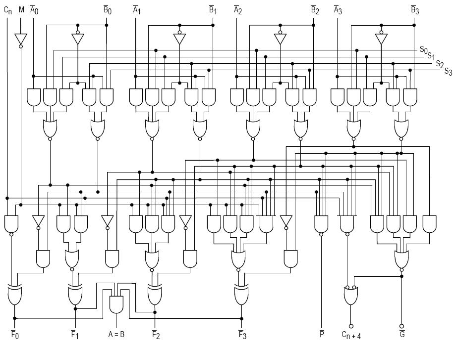 مدار منطقی یک ALU ساده