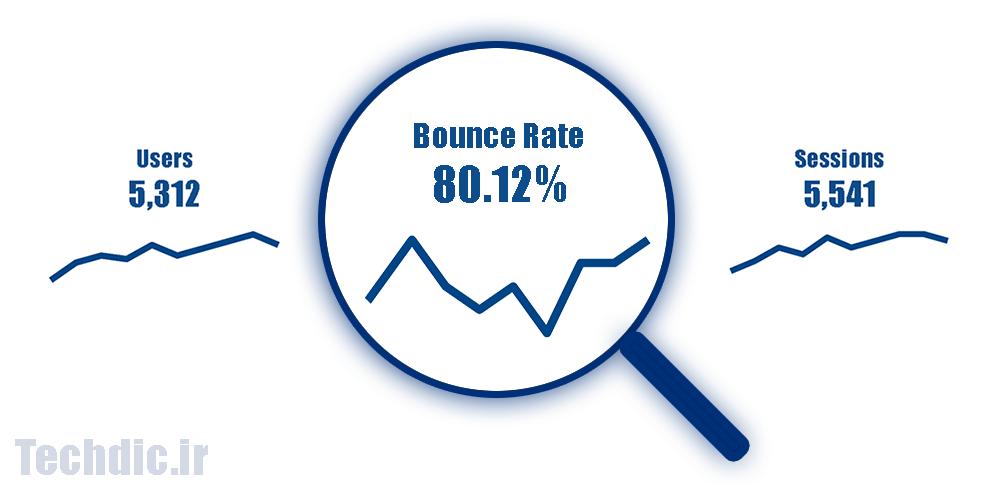 نرخ پرش یا بانس ریت Bounce rate