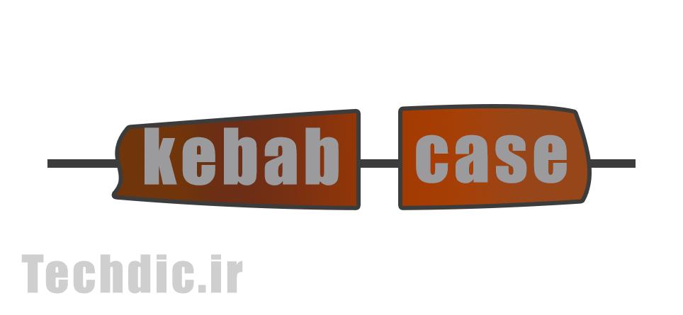 نگارش کبابی یا کباب کیس Kebab Case