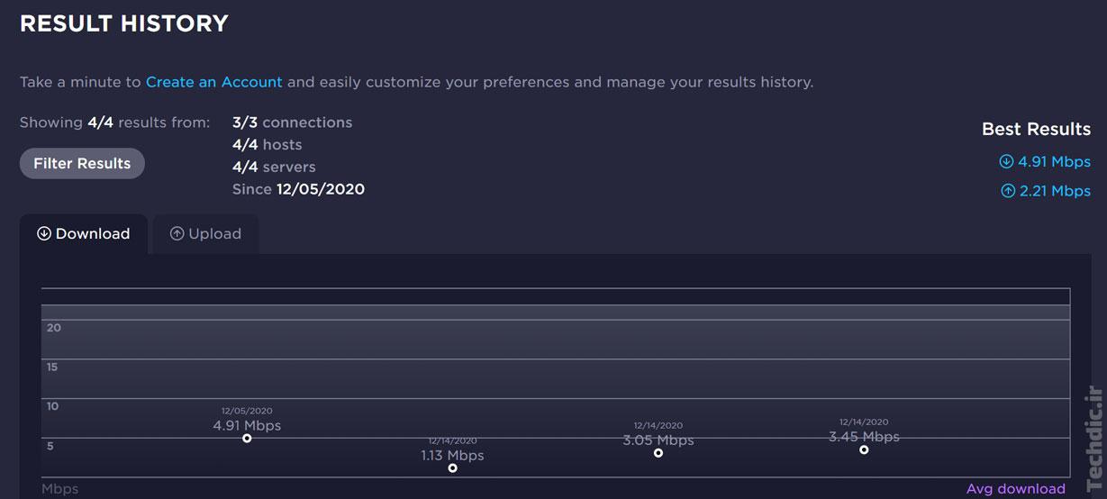 بخش سابقه تست سرعت اینترنت در سایت Speedtest by Ookla