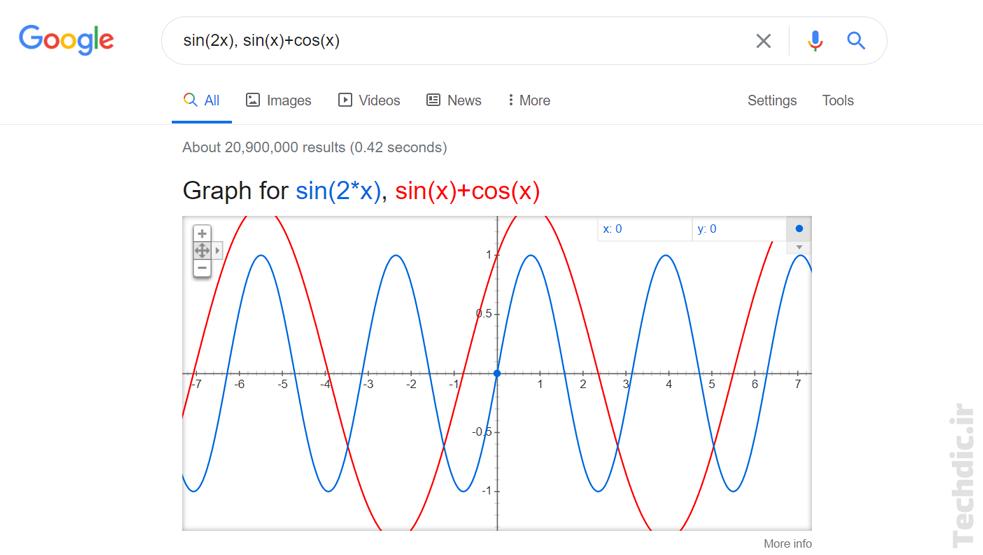 رسم آنلاین نمودار تابع های ریاضی در سرویس جستجوی گوگل