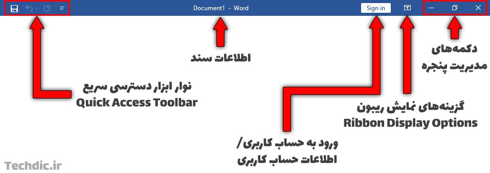 آشنایی با جزئیات نوار عنوان در مایکروسافت ورد Microsoft Word